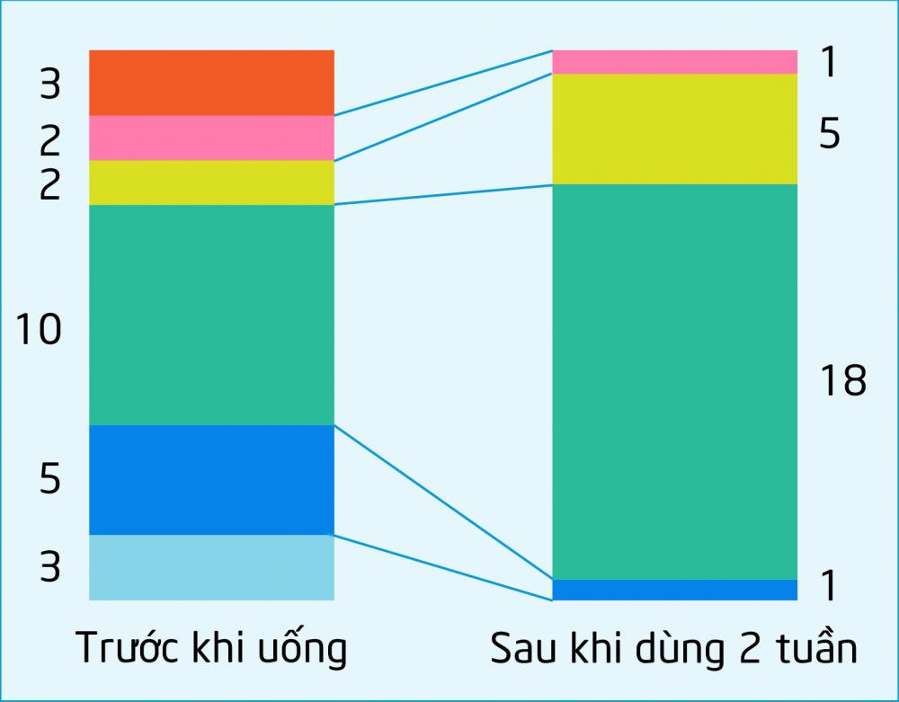Web Trang Cong Nghe 09