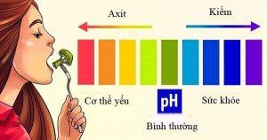 Can Bang Axit